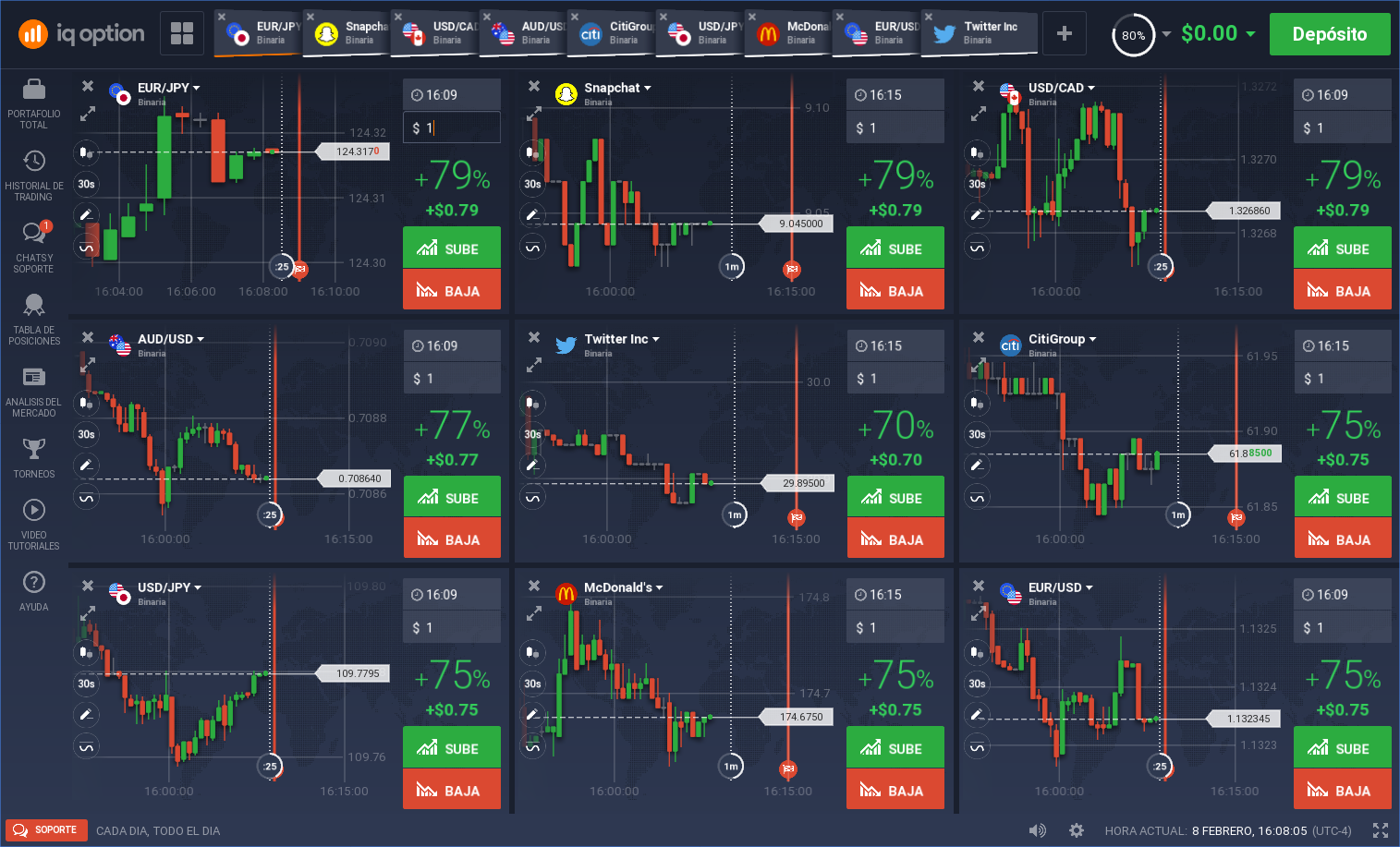 multigraficos iq option