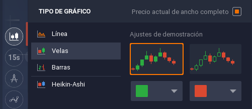 tipo de grafico iq option